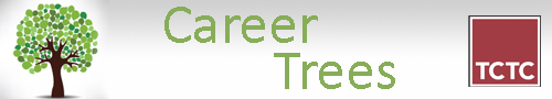 Career Trees