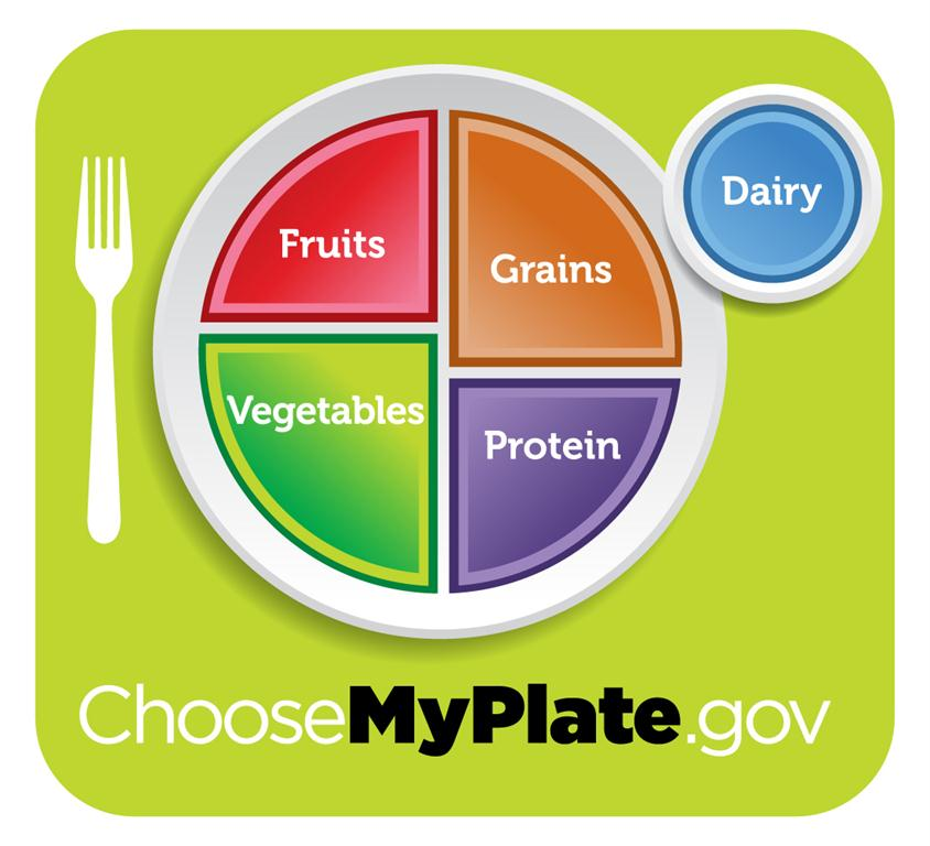 choose my plate .gov
