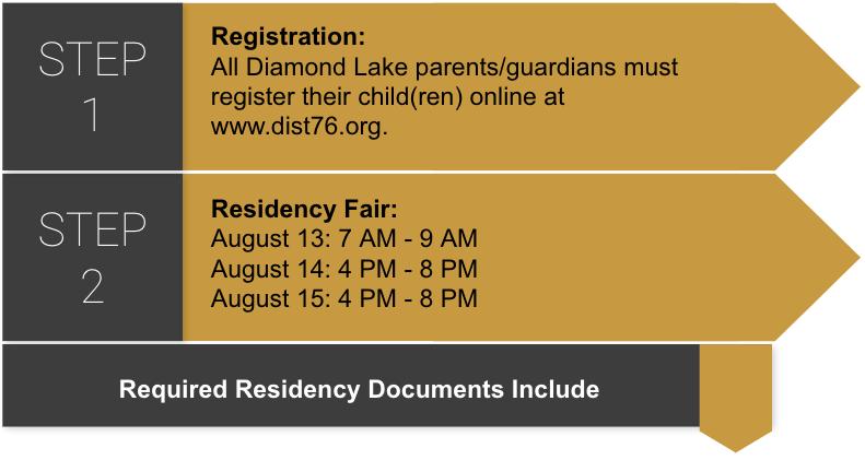 Residency Fair