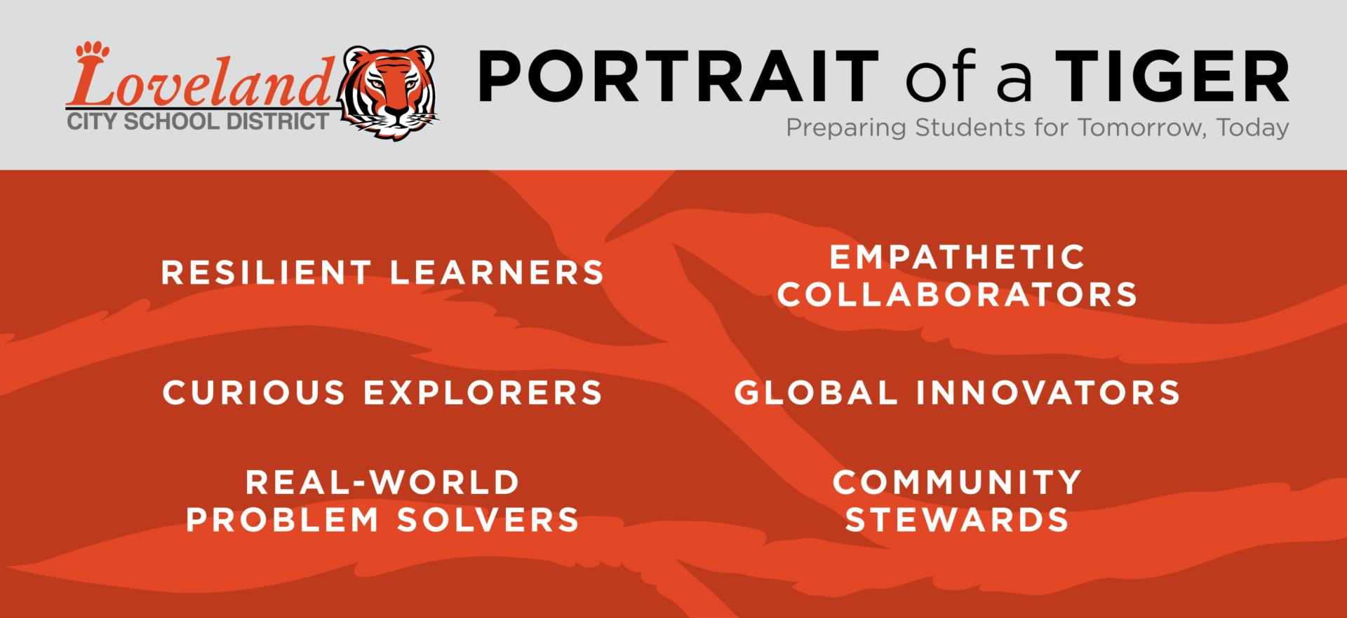 Portrait of a Tiger graphics