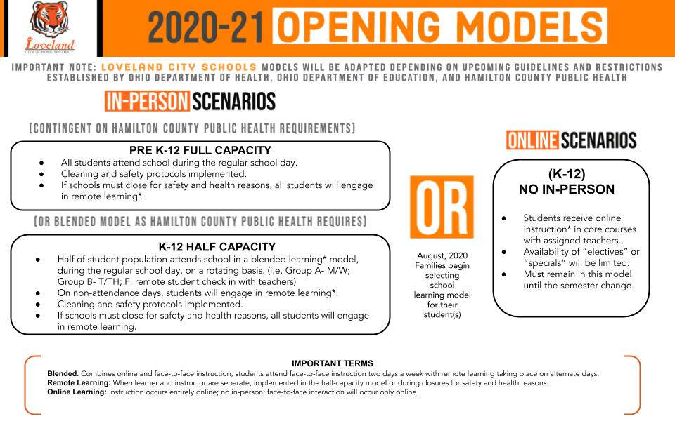 Models for reopening June 19 2020